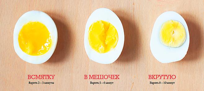 сколько варить яйца для диеты Магги